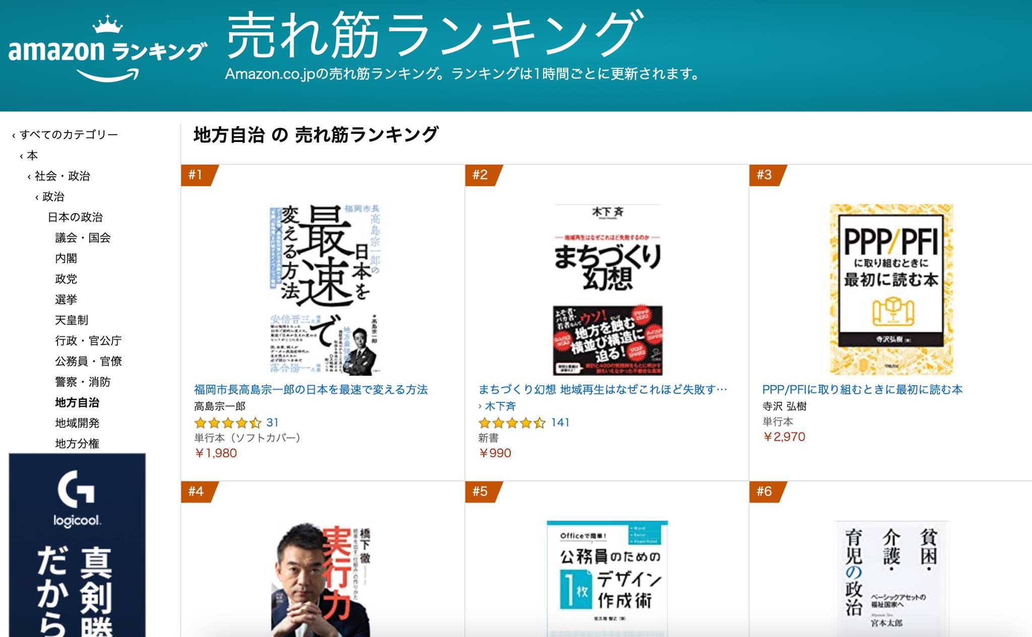 amazon_ranking